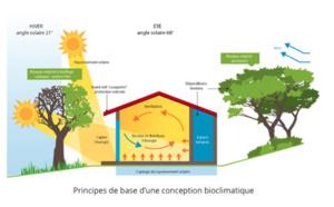 Les principes de base d'une villa bioclimatique