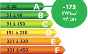 Une étude thermique pour prouver les économies d'énergie réalisées